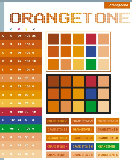 Room Color Combinations Nature Tones